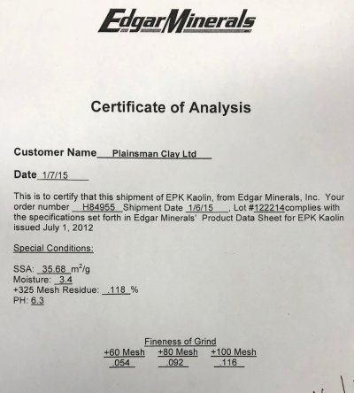 Example of a certificate of analysis for a kaolin